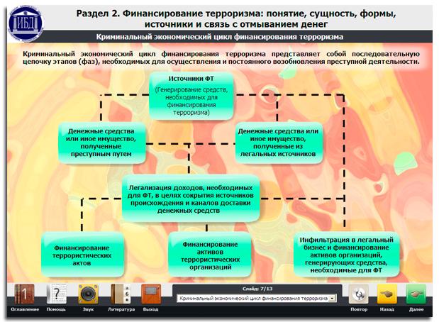 Обучение под/фт, которое проводил я - информация актуальна по состоянию на конец 2015 г 3:06:28